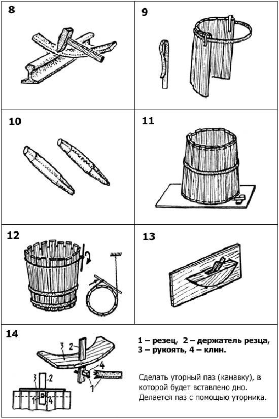Бочки деревянные своими руками чертежи