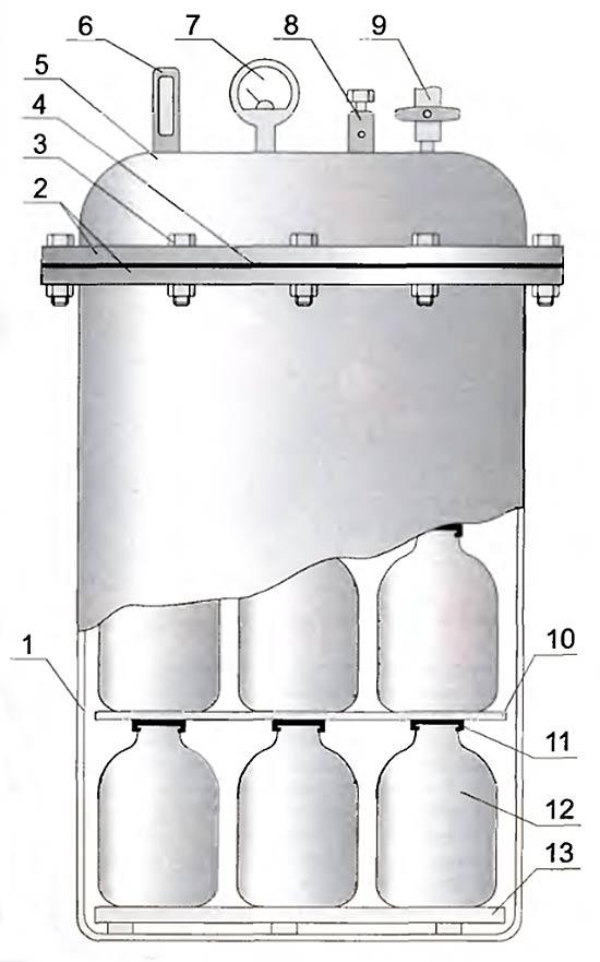 Автоклав для домашнего консервирования своими руками из газ 652