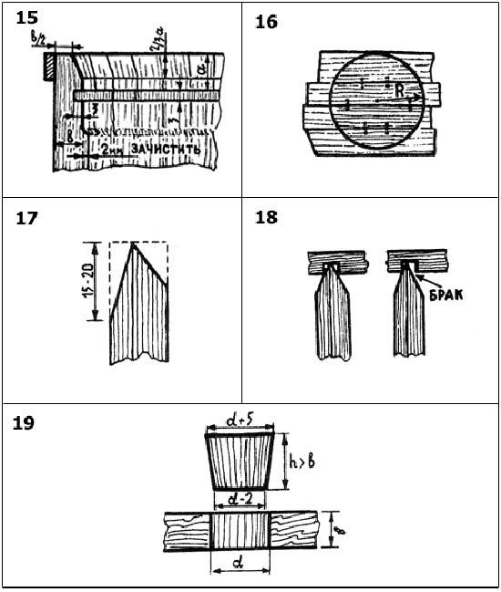 Изготовления деревянных бочек своими руками
