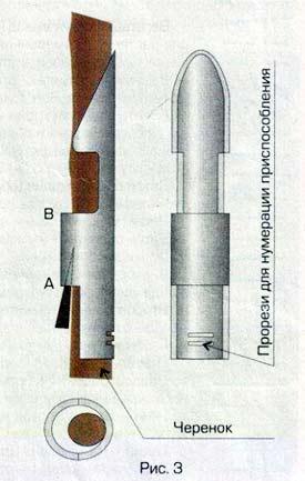Рис. 3. Способ применения трубки-шаблона для обрезки черенка