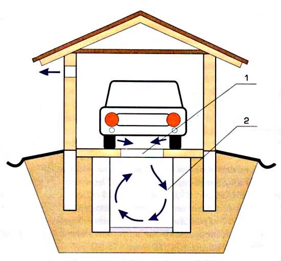 Рис.4. Погреб под гаражом